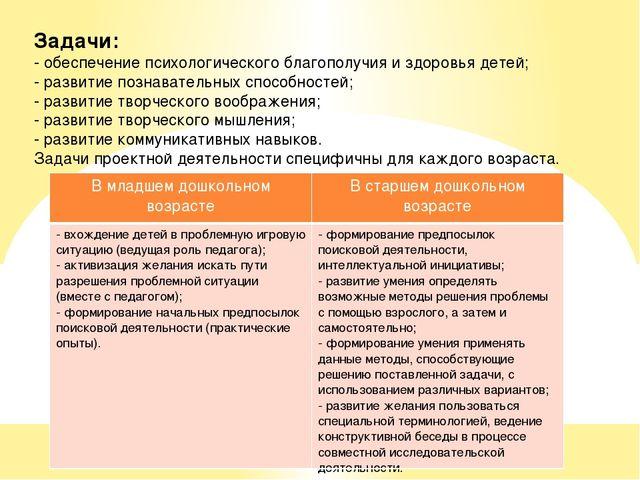 Задачи: - обеспечение психологического благополучия и здоровья детей; - разви...