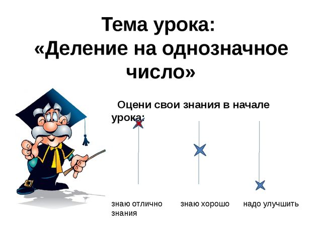 Тема урока: «Деление на однозначное число» Оцени свои знания в начале урока:...