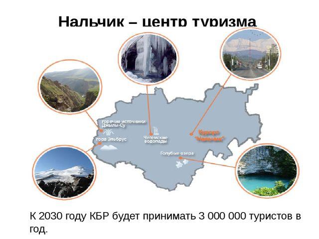 Нальчик – центр туризма К 2030 году КБР будет принимать 3 000 000 туристов в...