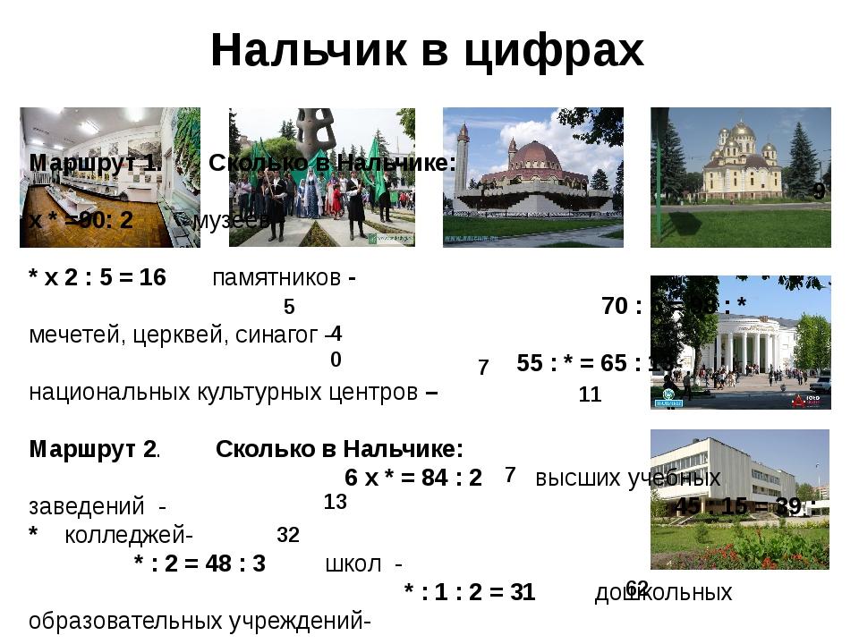 Нальчик в цифрах Маршрут 1. Сколько в Нальчике: 9 х * =90: 2 музеев - * х 2 :...
