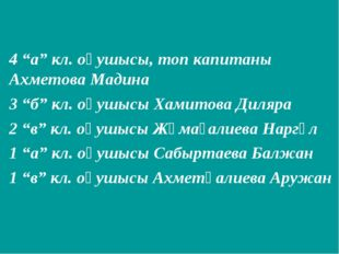 """4 """"а"""" кл. оқушысы, топ капитаны Ахметова Мадина 3 """"б"""" кл. оқушысы Хамитова Ди"""
