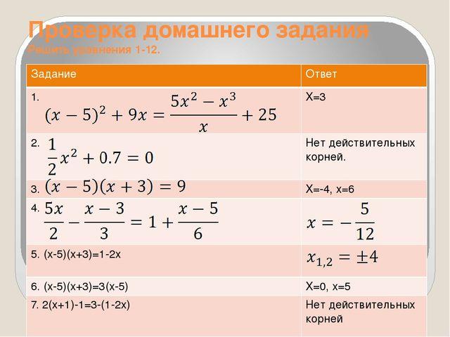 Проверка домашнего задания Решить уравнения 1-12. Задание Ответ 1. X=3 2. Нет...