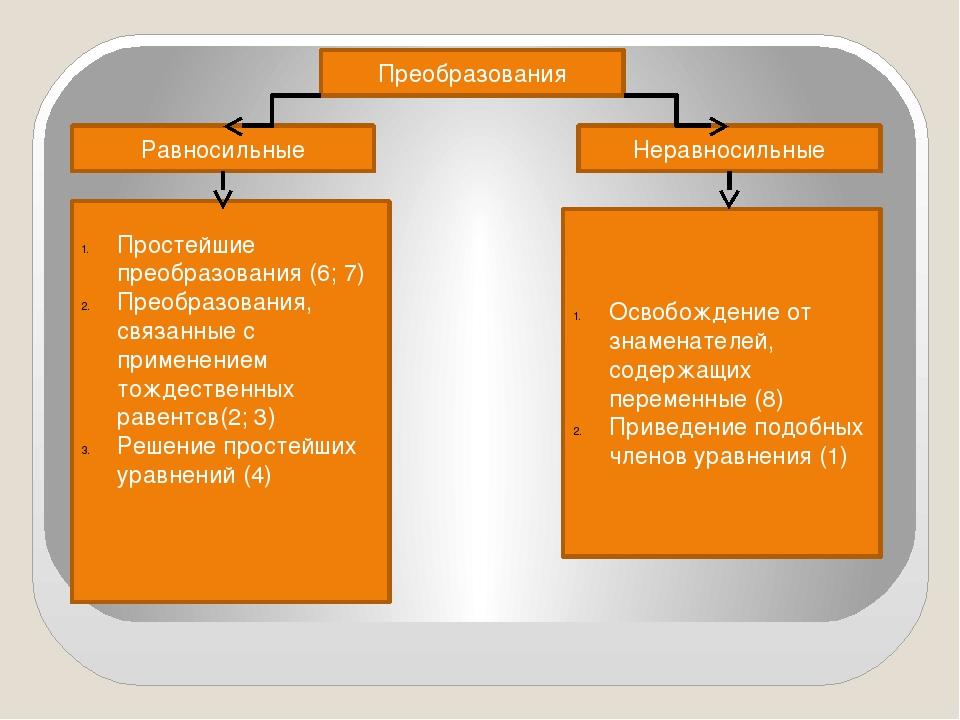 Преобразования Равносильные Неравносильные Простейшие преобразования (6; 7) П...