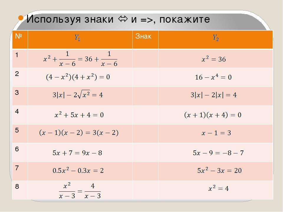 Используя знаки  и =>, покажите равносильные уравнения и уравнения-следствия...
