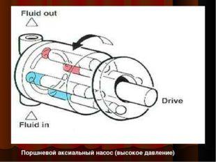 Поршневой аксиальный насос (высокое давление)