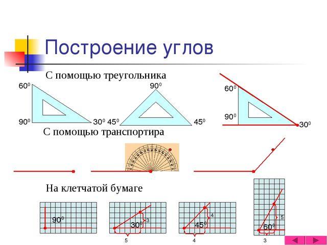 Построение углов С помощью треугольника С помощью транспортира На клетчатой б...