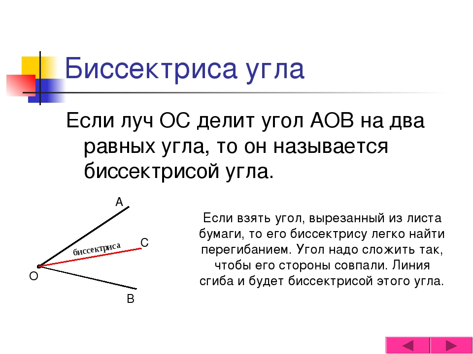 Биссектриса угла Если луч ОС делит угол АОВ на два равных угла, то он называе...