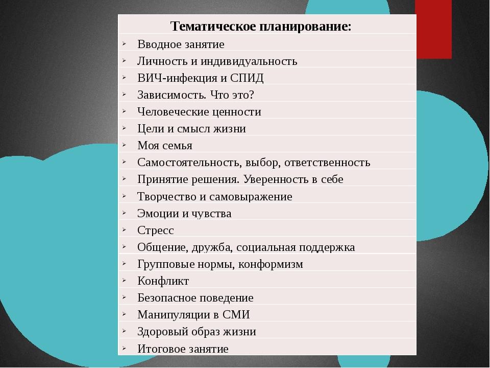 Тематическоепланирование: Вводноезанятие Личностьииндивидуальность ВИЧ-инфек...