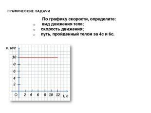 2 4 По графику скорости, определите: вид движения тела; скорость движения; пу