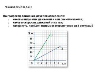 1 2 3 20 15 10 5 4 5 6 25 t, с S, м О I II По графикам движения двух тел опре