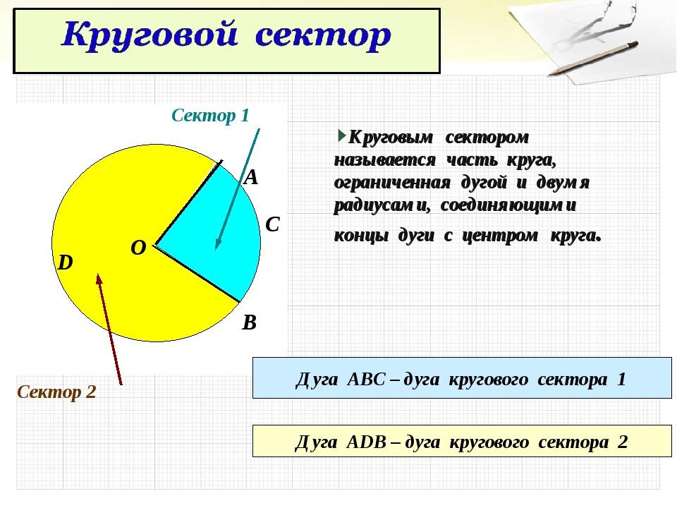 Круговым сектором называется часть круга, ограниченная дугой и двумя радиусам...