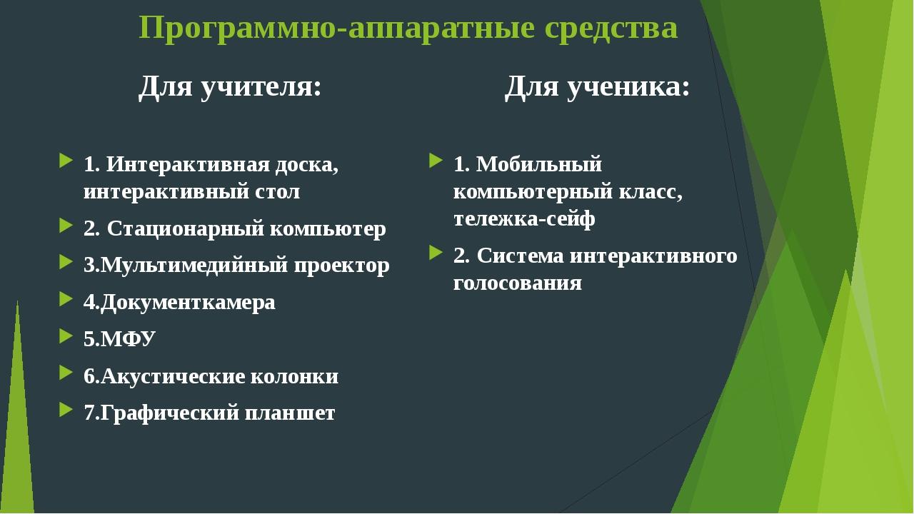 Программно-аппаратные средства Для учителя: 1. Интерактивная доска, интеракти...
