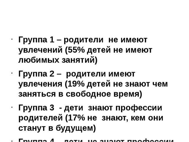 Группа 1 – родители не имеют увлечений (55% детей не имеют любимых занятий)...
