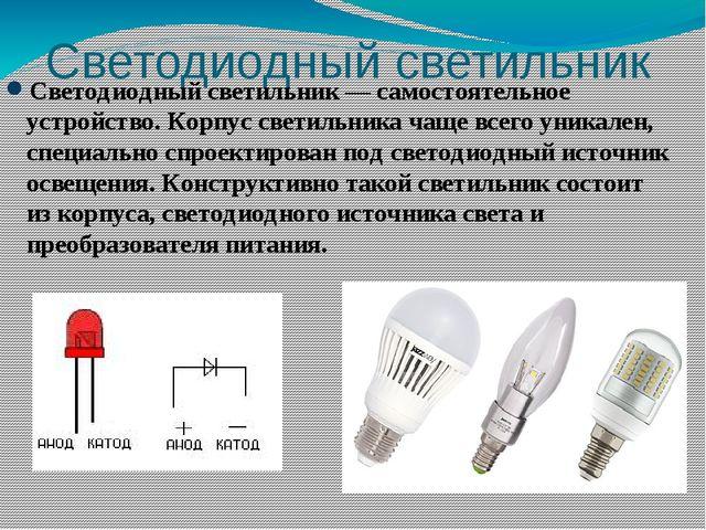 Светодиодный светильник Светодиодный светильник— самостоятельное устройство....