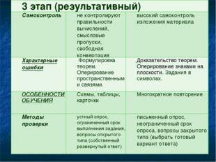 3 этап (результативный) Самоконтрольне контролируют правильности вычислений