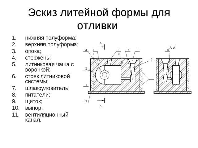Эскиз литейной формы для отливки нижняя полуформа; верхняя полуформа; опока;...