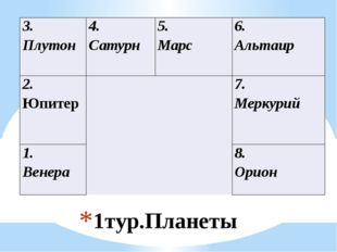 1тур.Планеты 3. Плутон 4. Сатурн 5. Марс 6. Альтаир 2. Юпитер  7. Меркурий 1