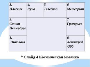 Слайд 4 Космическая мозаика 3. Плесецк 4. Луна 5. Телескоп 6. Метеорит 2. Сан