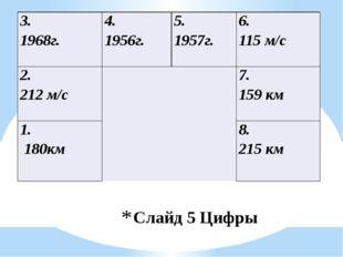 Слайд 5 Цифры 3. 1968г. 4. 1956г. 5. 1957г. 6. 115 м/с 2. 212 м/с  7. 159 км