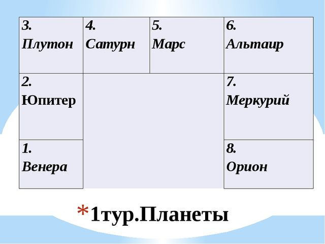 1тур.Планеты 3. Плутон 4. Сатурн 5. Марс 6. Альтаир 2. Юпитер  7. Меркурий 1...
