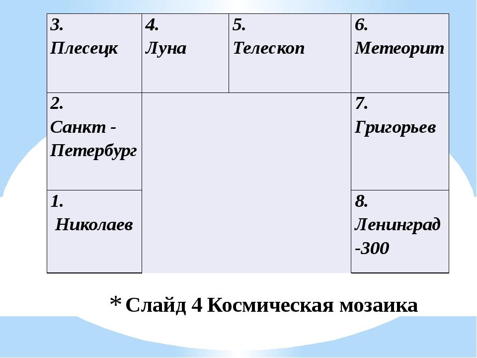 Слайд 4 Космическая мозаика 3. Плесецк 4. Луна 5. Телескоп 6. Метеорит 2. Сан...