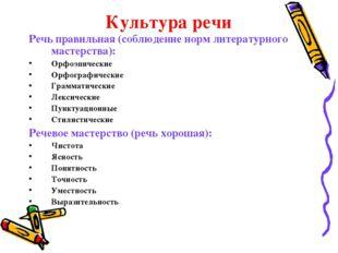 Культура речи Речь правильная (соблюдение норм литературного мастерства): Ор