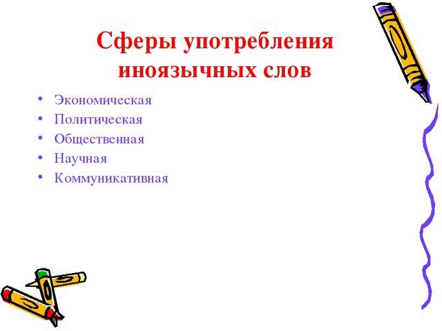 Сферы употребления иноязычных слов Экономическая Политическая Общественная На...