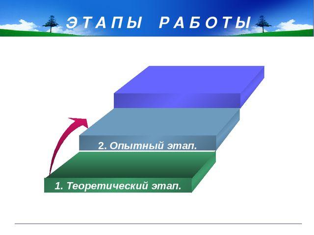 Э Т А П Ы Р А Б О Т Ы Add Your Text 2. Опытный этап. 1. Теоретический этап.