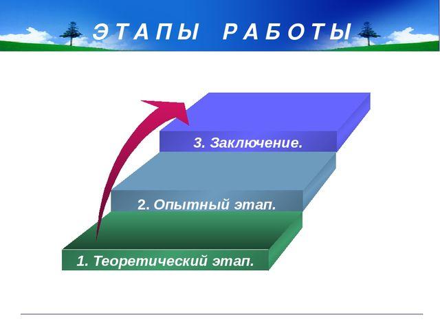 Э Т А П Ы Р А Б О Т Ы Add Your Text 3. Заключение. 2. Опытный этап. 1. Теоре...