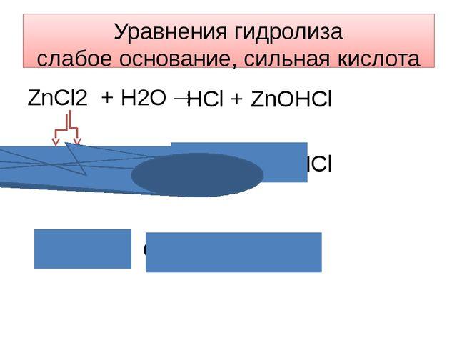 Уравнения гидролиза слабое основание, сильная кислота ZnCl2 + H2O  HCl + ZnO...