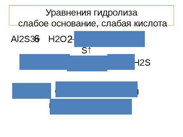Уравнения гидролиза слабое основание, слабая кислота Аl2S3+ H2O  Al(OH) 3 +...