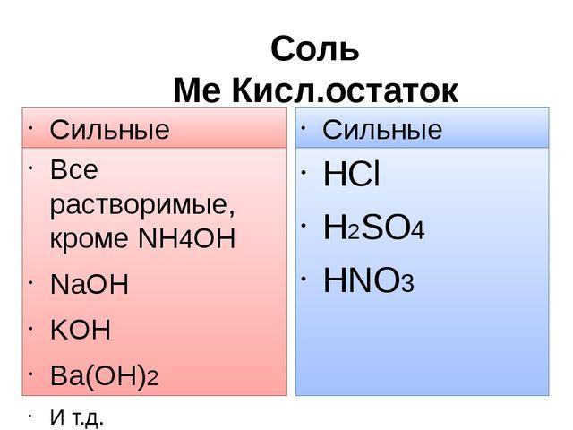 Соль Ме Кисл.остаток Сильные кислоты НCl H2SO4 HNO3 Сильные основания Все рас...