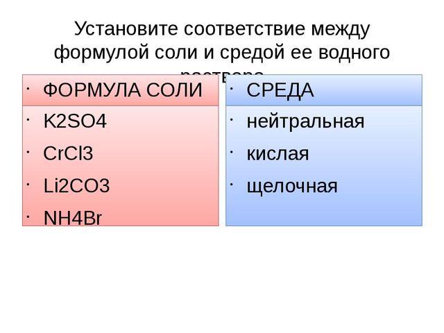 Установите соответствие между формулой соли и средой ее водного раствора ФОРМ...