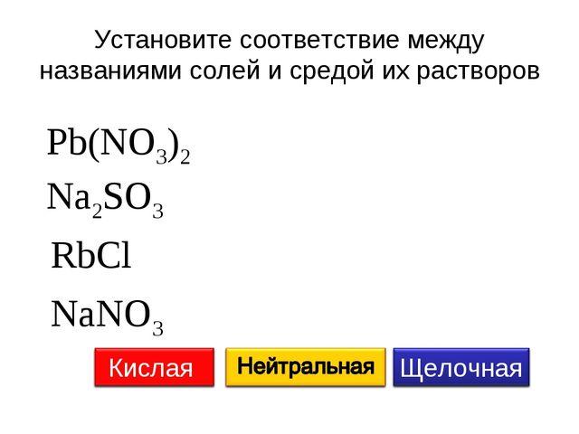 Установите соответствие между названиями солей и средой их растворов Pb(NO3)2...