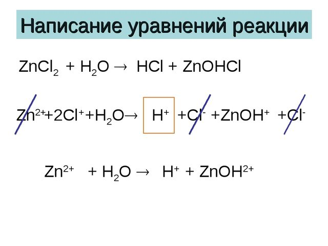 Написание уравнений реакции Zn2+ +2Cl+ +H2O H+ +Cl- +ZnOH+ +Cl- Zn2+ + H2O ...