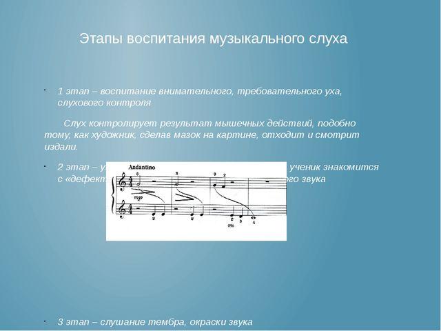 1 этап – воспитание внимательного, требовательного уха, слухового контроля Сл...