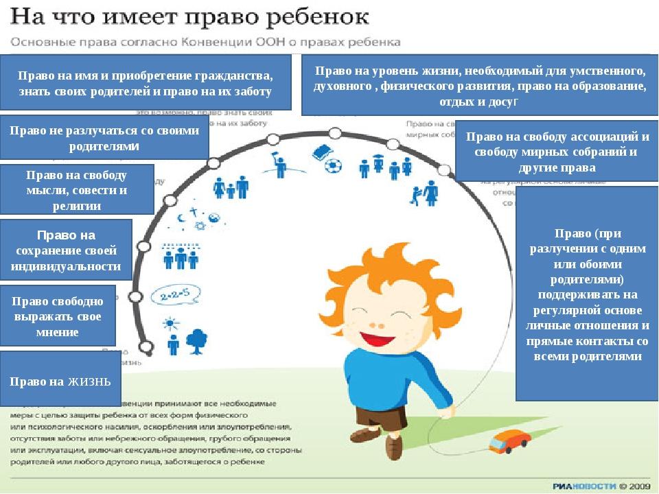 3. Конвенция о правах ребенка Право на жизнь Право свободно выражать свое мне...