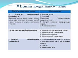 Приемы продуктивного чтения Стратегии смыслового чтения Н.Сметанникова 1. Ст