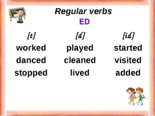 Regular verbs ED [t] worked danced stopped [d] played cleaned lived [id] sta