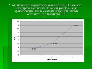 б). Мощность вырабатываемой энергии СЭС зависит от широты местности. Изменяя