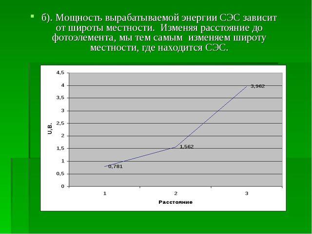 б). Мощность вырабатываемой энергии СЭС зависит от широты местности. Изменяя...