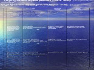 5 раздел: Художественно-творческая деятельность, I квартал – сентябрь (Т.М.Бо
