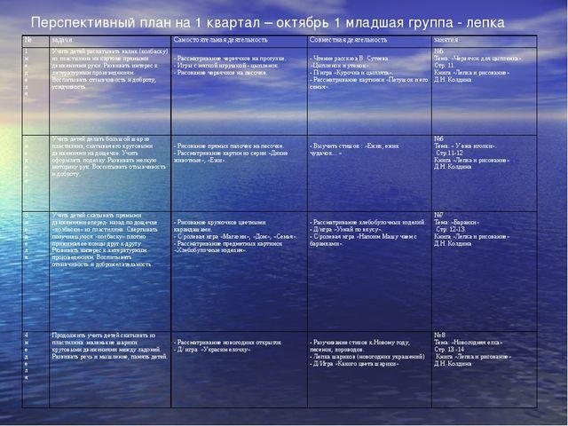 Перспективный план на 1 квартал – октябрь 1 младшая группа - лепка №задачи...
