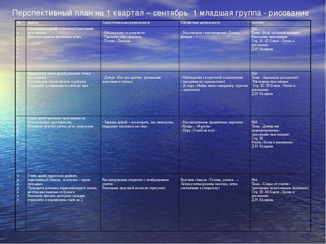 Перспективный план на 1 квартал – сентябрь 1 младшая группа - рисование №за...