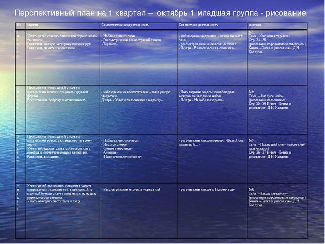 Перспективный план на 1 квартал – октябрь 1 младшая группа - рисование №зад...