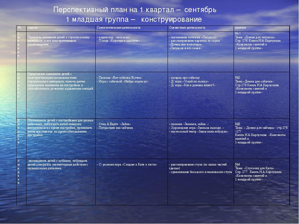 Перспективный план на 1 квартал – сентябрь 1 младшая группа – конструировани...