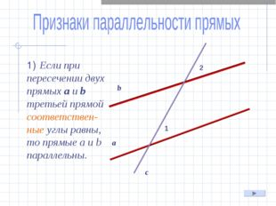 1) Если при пересечении двух прямых а и b третьей прямой соответствен-ные уг