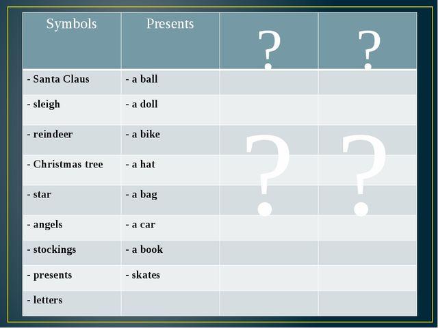 ? ? ? ? Symbols Presents - Santa Claus - a ball -sleigh - a doll - reindeer...