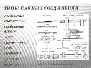 ТИПЫ ПАЯНЫХ СОЕДИНЕНИЙ соединения внахлестку; соединения встык; в ус; ступенч