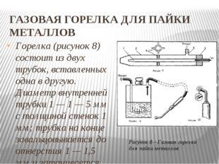 ГАЗОВАЯ ГОРЕЛКА ДЛЯ ПАЙКИ МЕТАЛЛОВ Горелка (рисунок 8) состоит из двух трубок